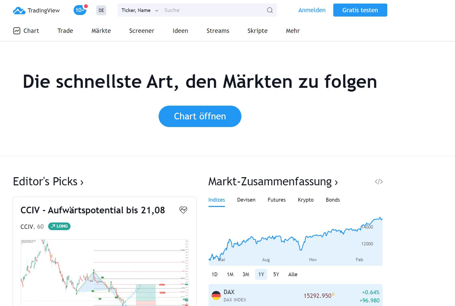 Tradingview Startseite