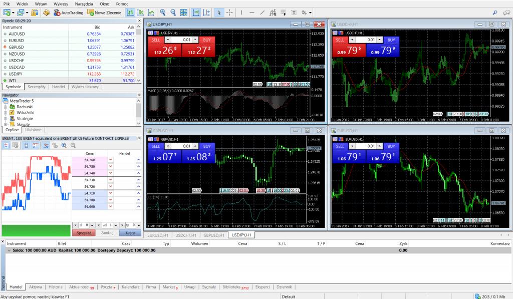 MT5 Trader