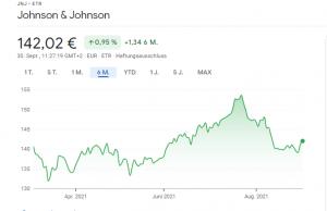 johnson & johnson-aktie